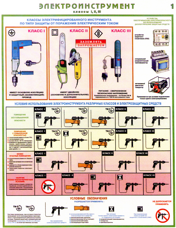 инструктаж на рабочем месте номер инструкции по технике безопасности для электромонтажника